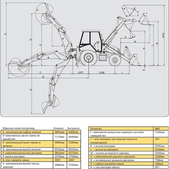 Параметры экскаватора ЕлАЗ BL880-2