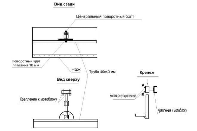 Правила изготовления отвала на мотоблок
