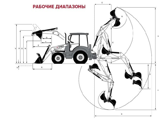 Рабочие диапазоны экскаватора Терекс