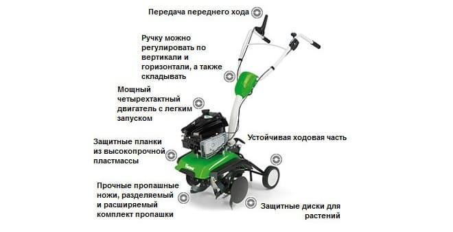 Технические характеристики мотоблока Viking
