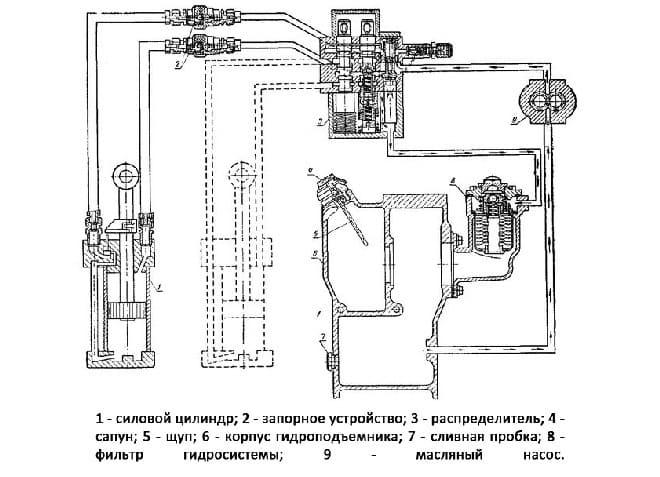 Гидравлическая система мини-экскаватора своими руками
