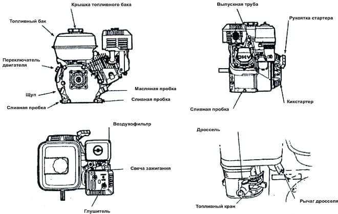 Устройство двигателя Lifan