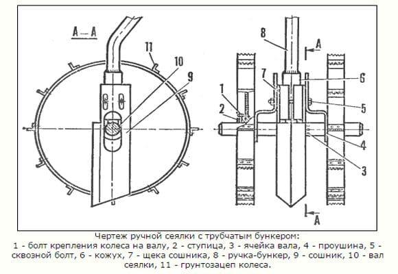 Чертеж ручной сажалки с трубчатым бункером