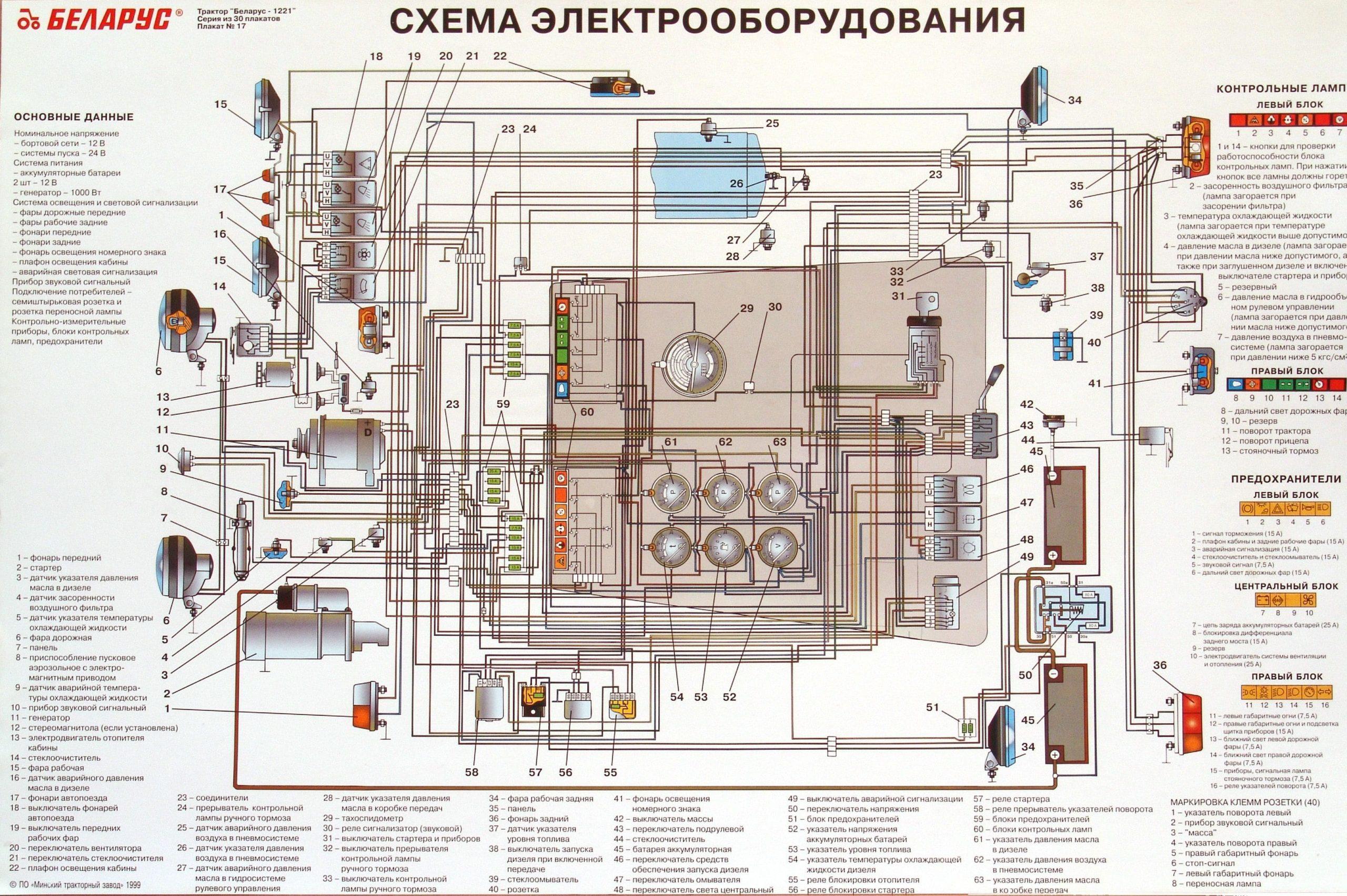 Электрическая схема электропроводки МТЗ-82