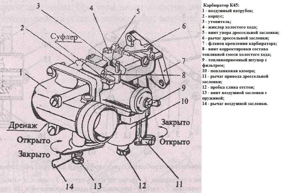 Карбюратор мотоблока «Нева» К-45