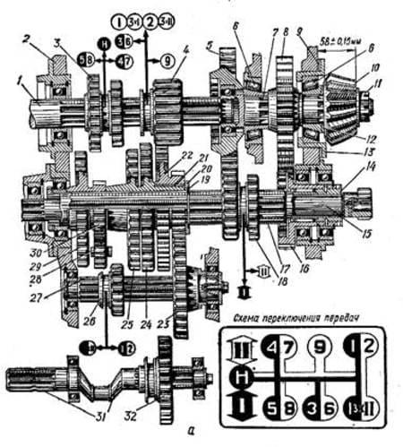 Коробка передач трактора Беларус схема