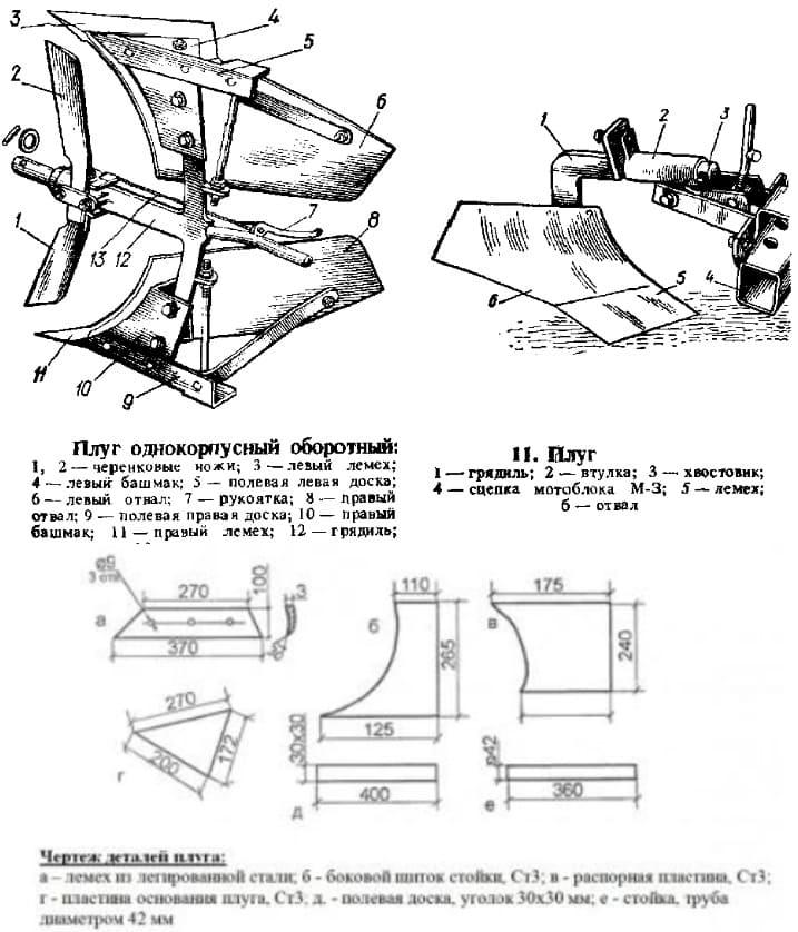Оборотный плуг для мотоблока своими руками чертеж размеры