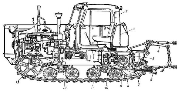 Схема ДТ75