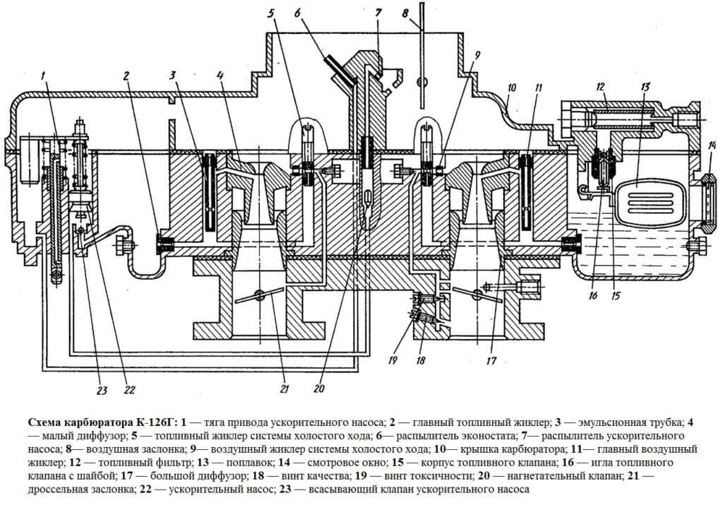 Схема карбюратора К126