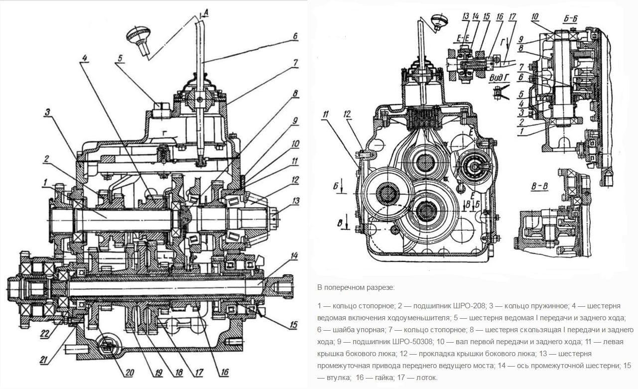 Схема коробки передач МТЗ-82 с описанием в разрезе