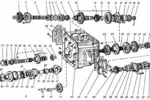 Устройство и ремонт коробки передач трактора МТЗ-82 Беларус: схема в разрезе с описанием
