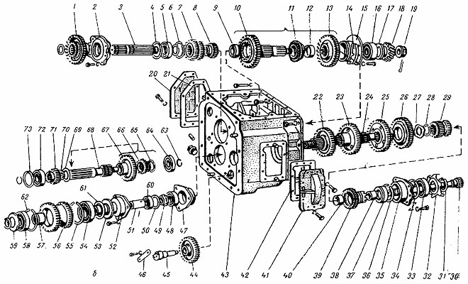 Схема КПП трактора