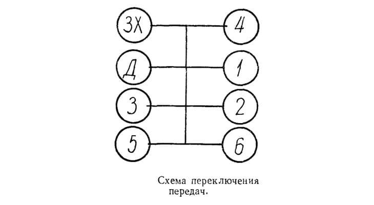 Схема переключения передач Т-16