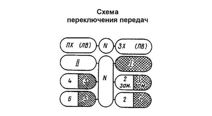 Схема переключения передач Т-30