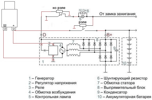 Схема подключения генератора на мотоблок
