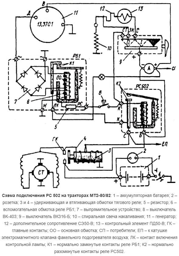 Схема подключения РС 502 на тракторах МТЗ-80, 82