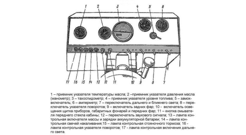 Схема приборов Т-30