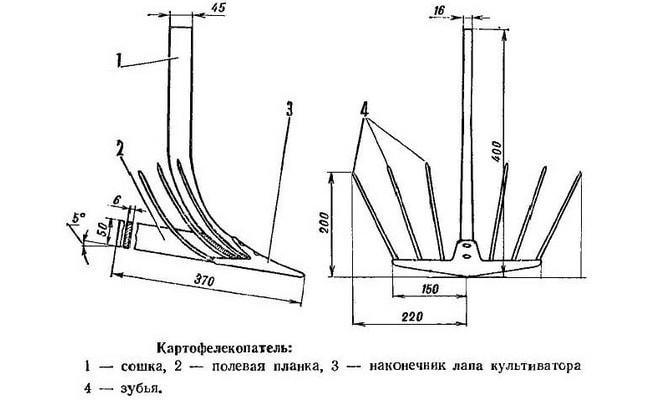 Схема стрельчатая