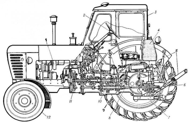 Трансмиссия заднеприводных тракторов МТЗ-80