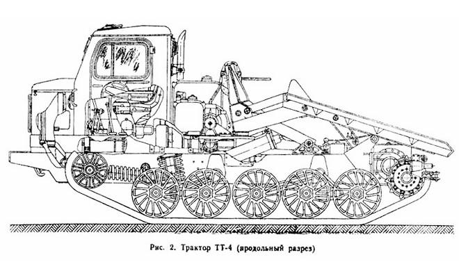 Устройство ТТ-4