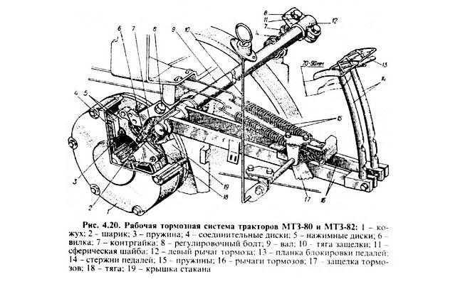 Тормозная система трактора мтз 82 реферат 4018
