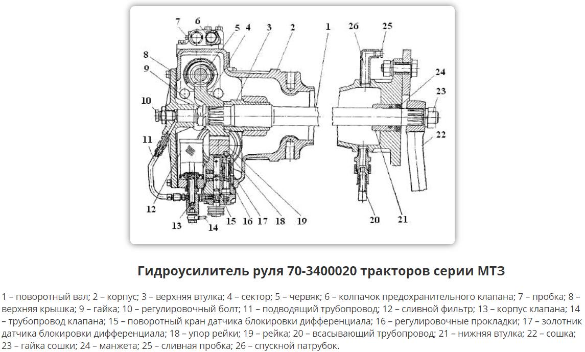 Гидроусилитель руля 70-3400020 МТЗ