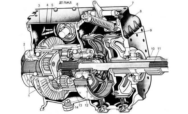 КПП ДТ-75
