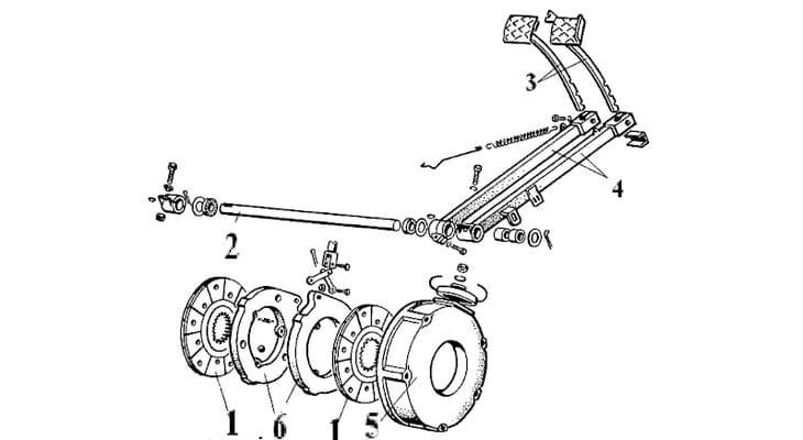Схема разборка тормозов