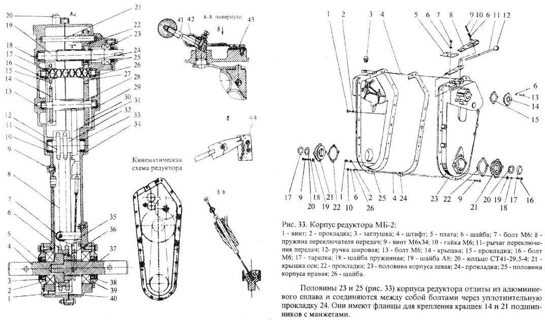 Схема редуктора мотоблока Нева МБ-2