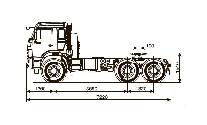 Габаритные размеры грузовика