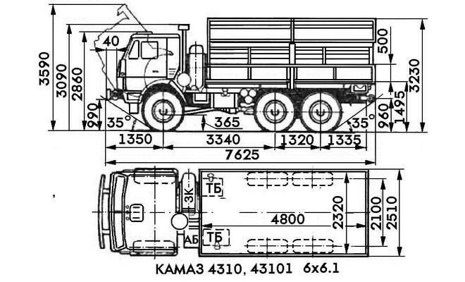 Схема габаритные размеры