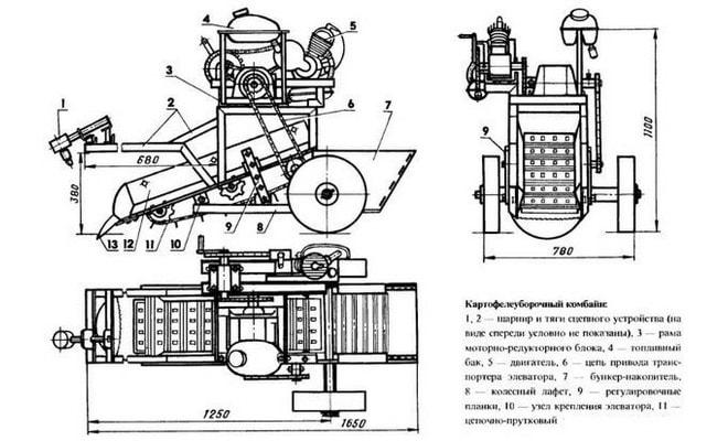 Схема картофелеуборочной машины