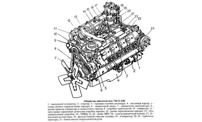 Схема мотора КамАЗ