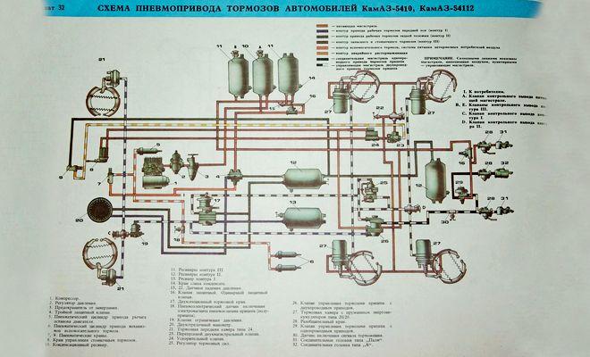 Схема тормозов 5410