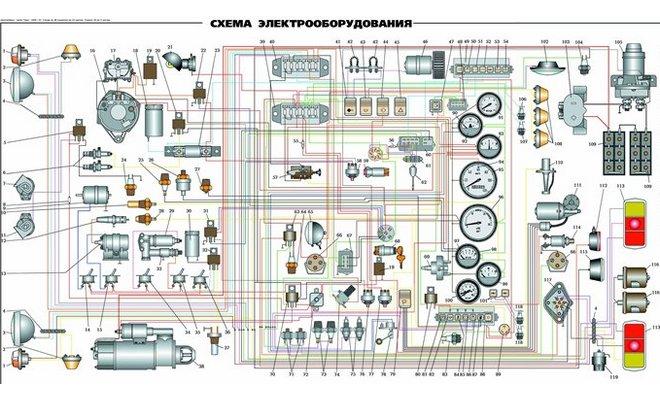 Цветная схема электрики
