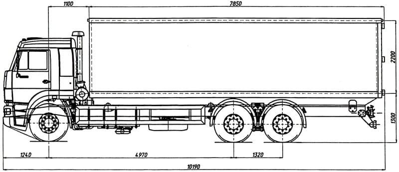 Габаритные характеристики и ширина грузовиков КамАЗ с разными типами кузовов по зеркалам: бортового с манипулятором, расстояние между колесами