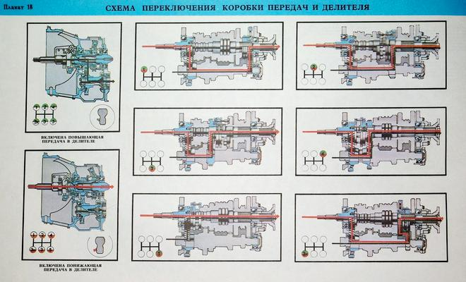 коробка передач Камаз: устройство, делитель, схема переключения