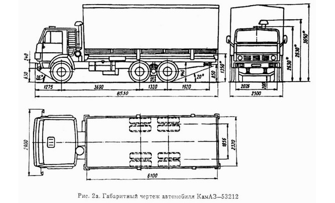 Схема с размерами КамАЗа