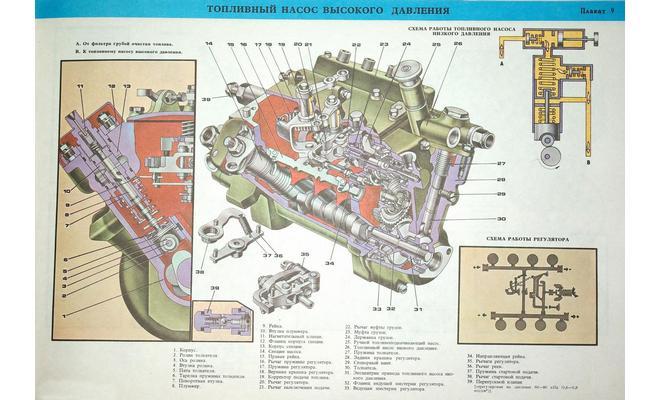 Схема ТНВД
