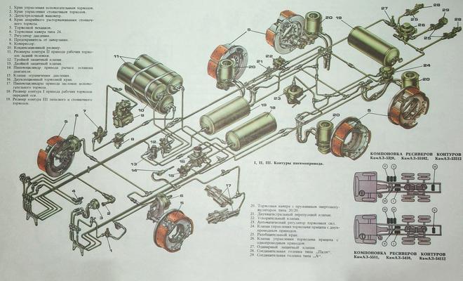 Схема тормозов грузовика