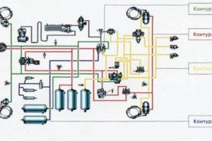 Устройство тормозной системы грузовых автомобилей КамАЗ