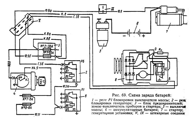 Электрическая система 1