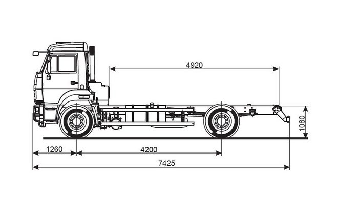 Габариты грузовика 43253