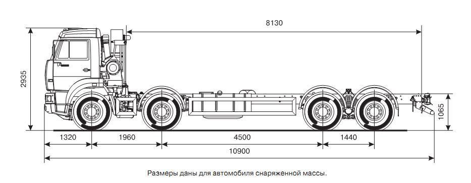 КАМАЗ-65201-63 (8х4) габариты