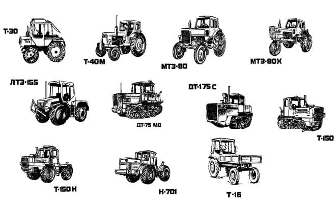 Классификация машин