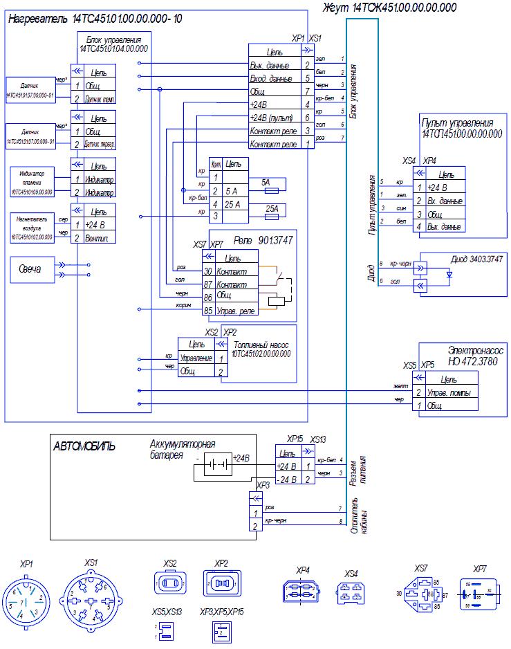 Подогреватель предпусковой дизельный 14тс-10 схема