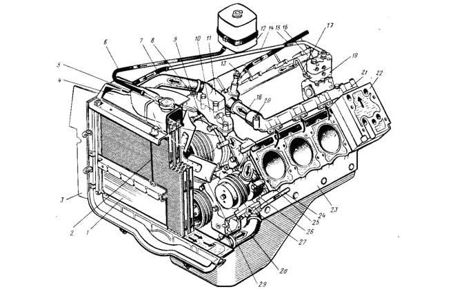 Схема части машины