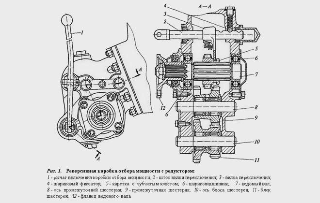 Схема коробки отбора мощности