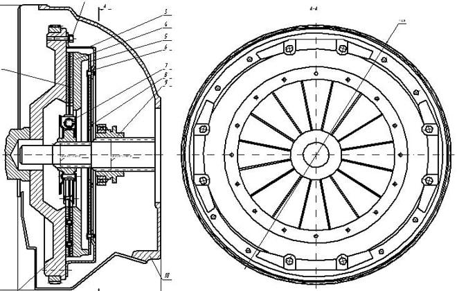 Схема механизма сцепления