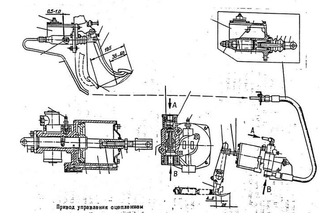 Схема работы привода сцепления